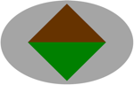 2/19th Australian Infantry Battalion AIF